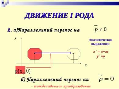 ДВИЖЕНИЕ I РОДА 2. а)Параллельный перенос на Аналитические выражения: x` = x+...
