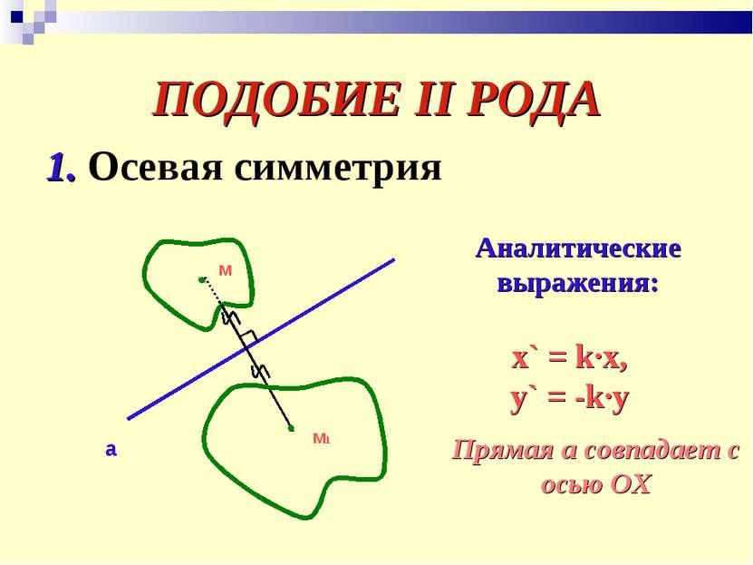 ПОДОБИЕ II РОДА 1. Осевая симметрия м а М1 Аналитические выражения: x` = k∙x,...