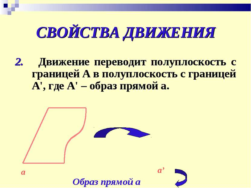СВОЙСТВА ДВИЖЕНИЯ 2. Движение переводит полуплоскость с границей A в полуплос...