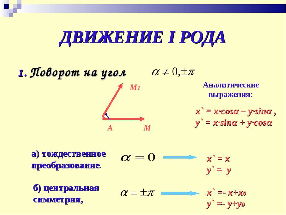 ДВИЖЕНИЕ I РОДА 1. Поворот на угол А М М1 Аналитические выражения: x` = x∙cos...