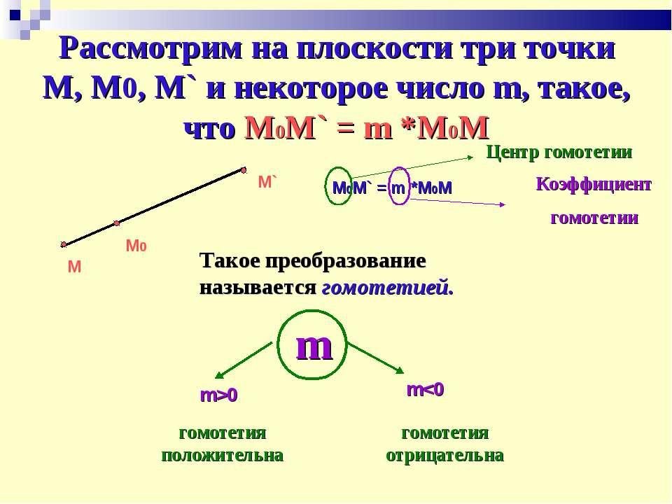 Рассмотрим на плоскости три точки М, М0, M` и некоторое число m, такое, что М...