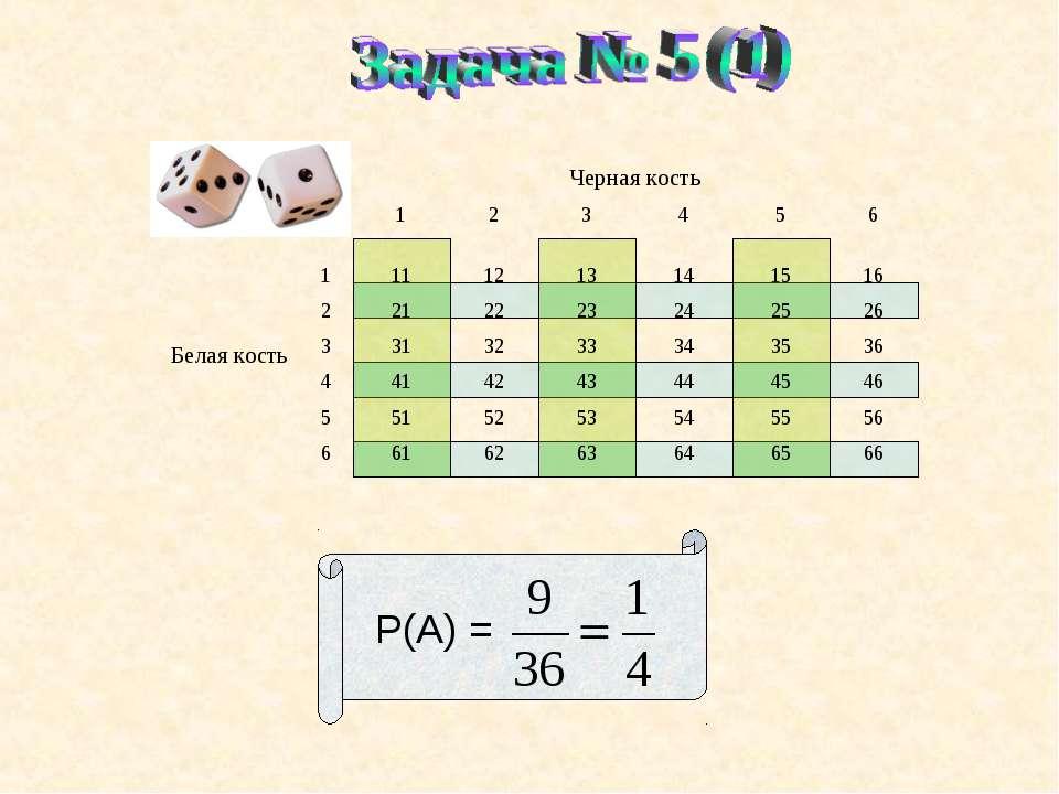 Р(А) = Черная кость 1 2 3 4 5 6 Белая кость 1 11 12 13 14 15 16 2 21 22 23 24...