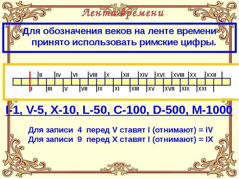 Лента времени Для обозначения веков на ленте времени принято использовать рим...