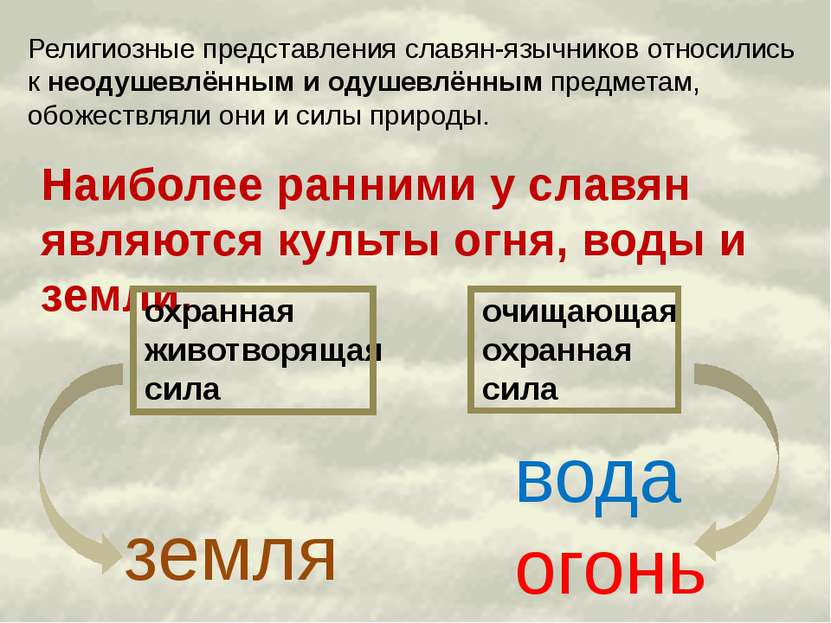 Религиозные представления славян-язычников относились к неодушевлённым и одуш...