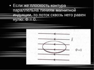 Если же плоскость контура параллельна линиям магнитной индукции, то поток скв...