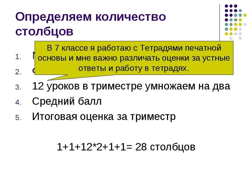 Определяем количество столбцов № Фамилия, Имя 12 уроков в триместре умножаем ...