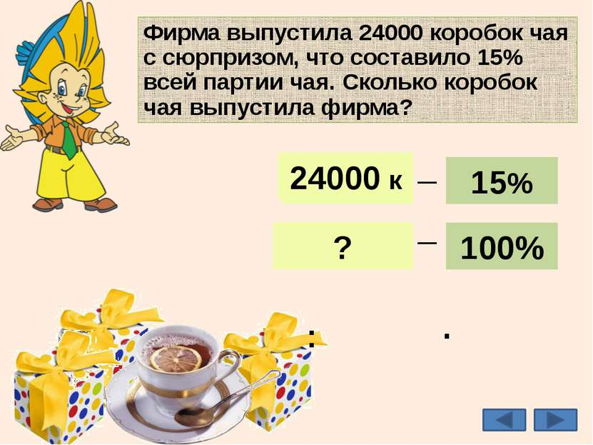 Фирма выпустила 24000 коробок чая с сюрпризом, что составило 15% всей партии ...