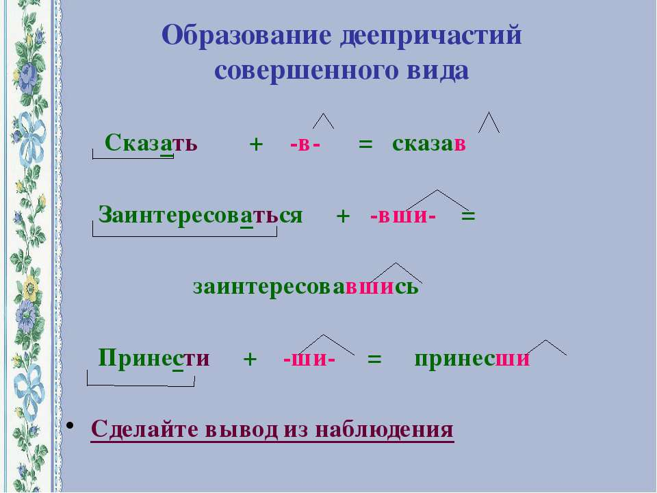 Образование деепричастий совершенного вида Сказать + -в- = сказав Заинтересов...