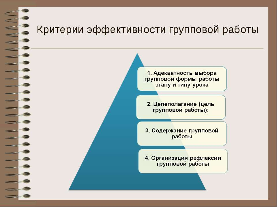 Критерии эффективности групповой работы