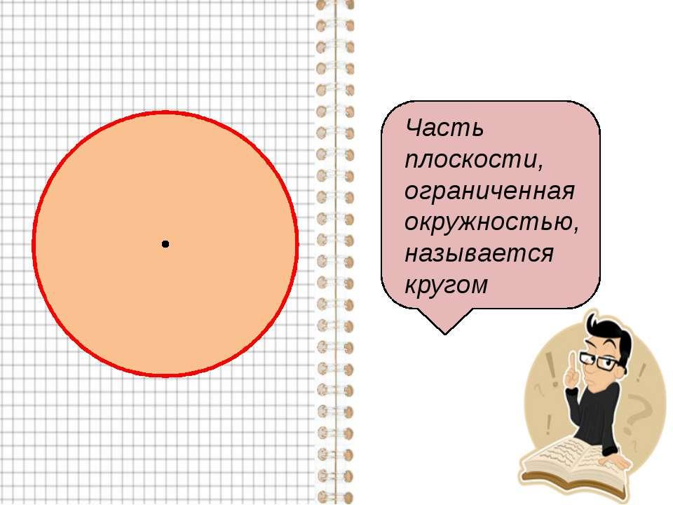 Часть плоскости, ограниченная окружностью, называется кругом