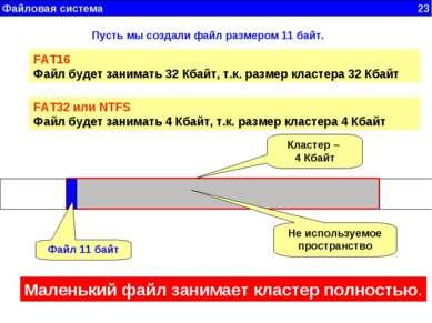 Файловая система 23 Пусть мы создали файл размером 11 байт. FAT16 Файл будет ...