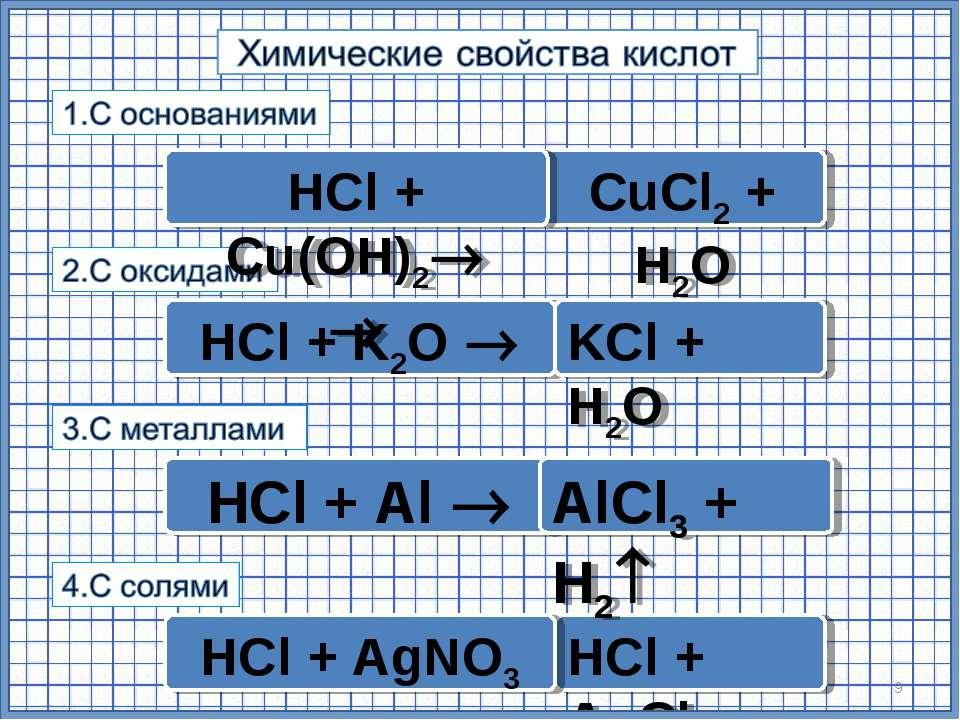 * CuCl2 + H2О HCl + Al HCl + AgCl HCl + K2О HCl + Cu(ОН)2 KCl + H2О AlCl3 + H...