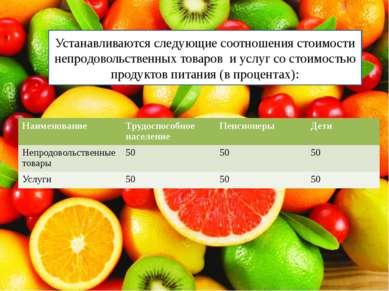 Устанавливаются следующие соотношения стоимости непродовольственных товаров и...
