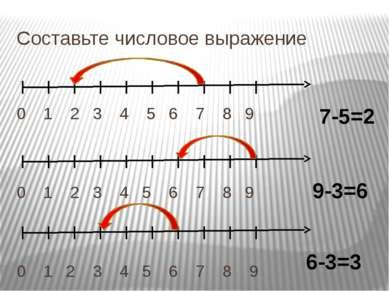 Составьте числовое выражение 0 1 2 3 4 5 6 7 8 9 0 1 2 3 4 5 6 7 8 9 0 1 2 3 ...