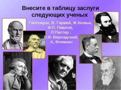 Внесите в таблицу заслуги следующих ученых Гиппократ, В. Гарвей, Ж.Кювье, И.П...