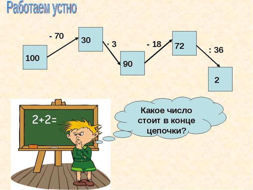 100 - 70 30 · 3 90 - 18 72 : 36 2 Какое число стоит в конце цепочки?