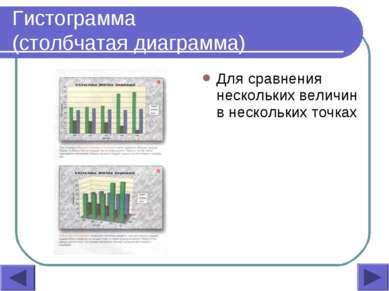 Гистограмма (столбчатая диаграмма) Для сравнения нескольких величин в несколь...