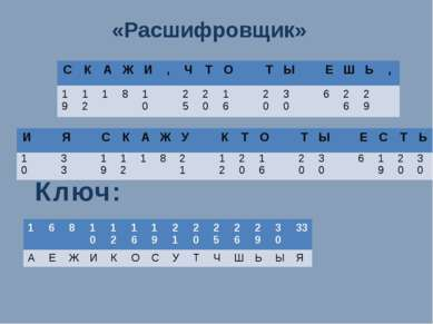 «Расшифровщик» Ключ: , , 19 12 1 8 10 25 20 16 20 30 6 26 29 10 33 19 12 1 8 ...