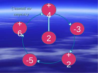 2 -3 +4 +6 -5 +2 Считай по стрелке