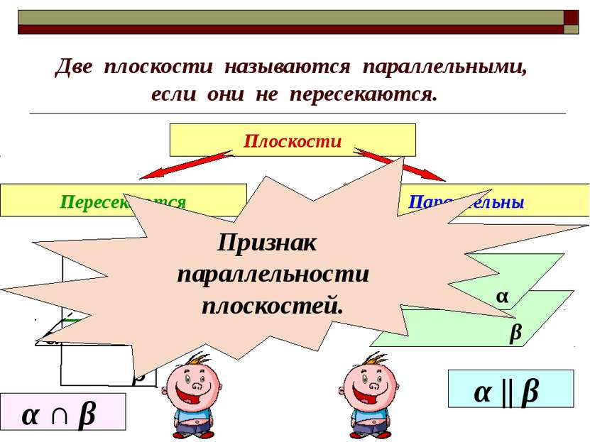 Две плоскости называются параллельными, если они не пересекаются. Плоскости П...