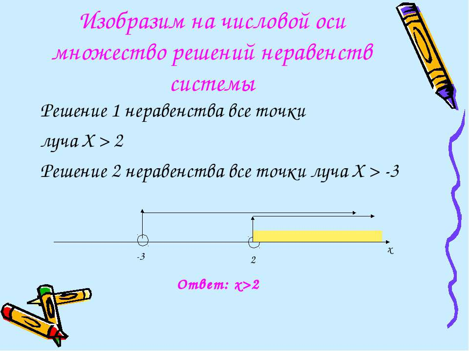 Изобразим на числовой оси множество решений неравенств системы Решение 1 нера...