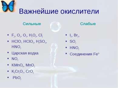 Важнейшие окислители Сильные F2, O2, O3, H2O2, Cl2 HClO, HClO3, H2SO4, HNO3 Ц...