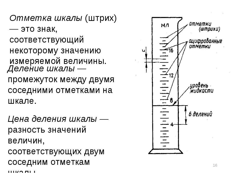 * Отметка шкалы (штрих) — это знак, соответствующий некоторому значению измер...