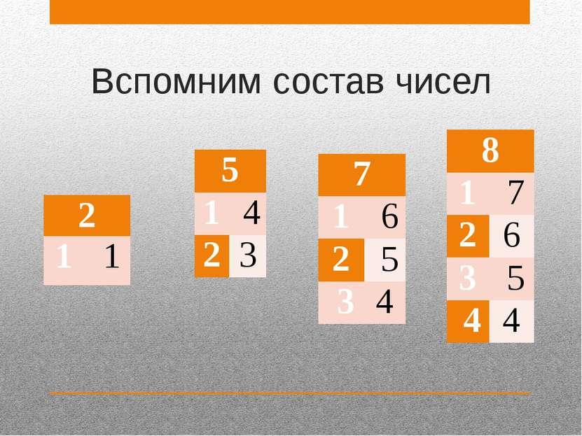 Вспомним состав чисел 2 1 1 5 1 4 2 3 7 1 6 2 5 3 4 8 1 7 2 6 3 5 4 4
