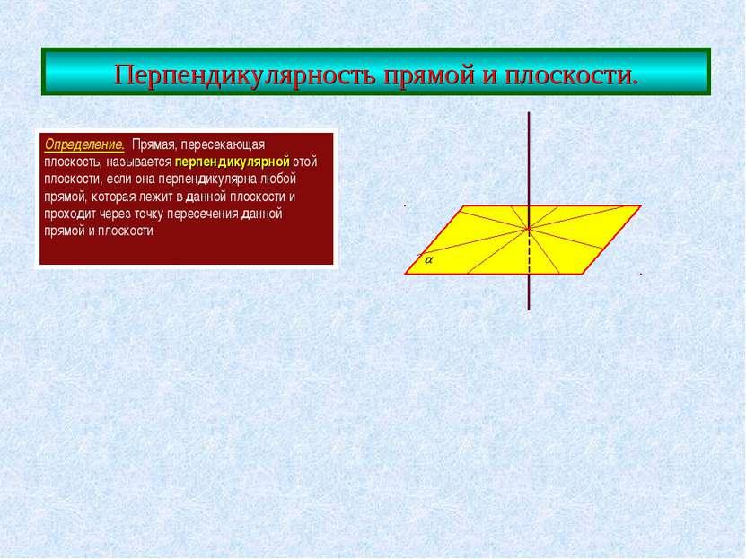 Перпендикулярность прямой и плоскости. Определение. Прямая, пересекающая плос...