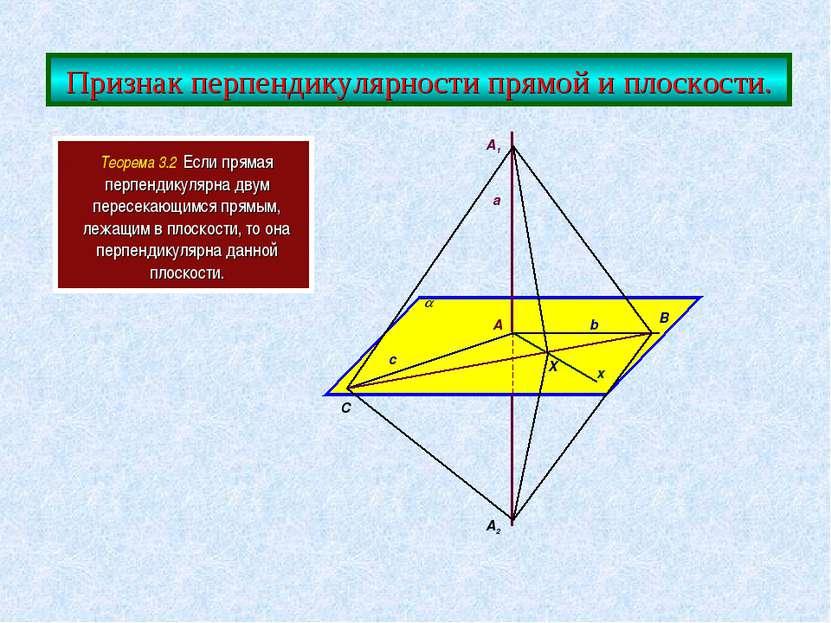 Признак перпендикулярности прямой и плоскости. Теорема 3.2 Если прямая перпен...
