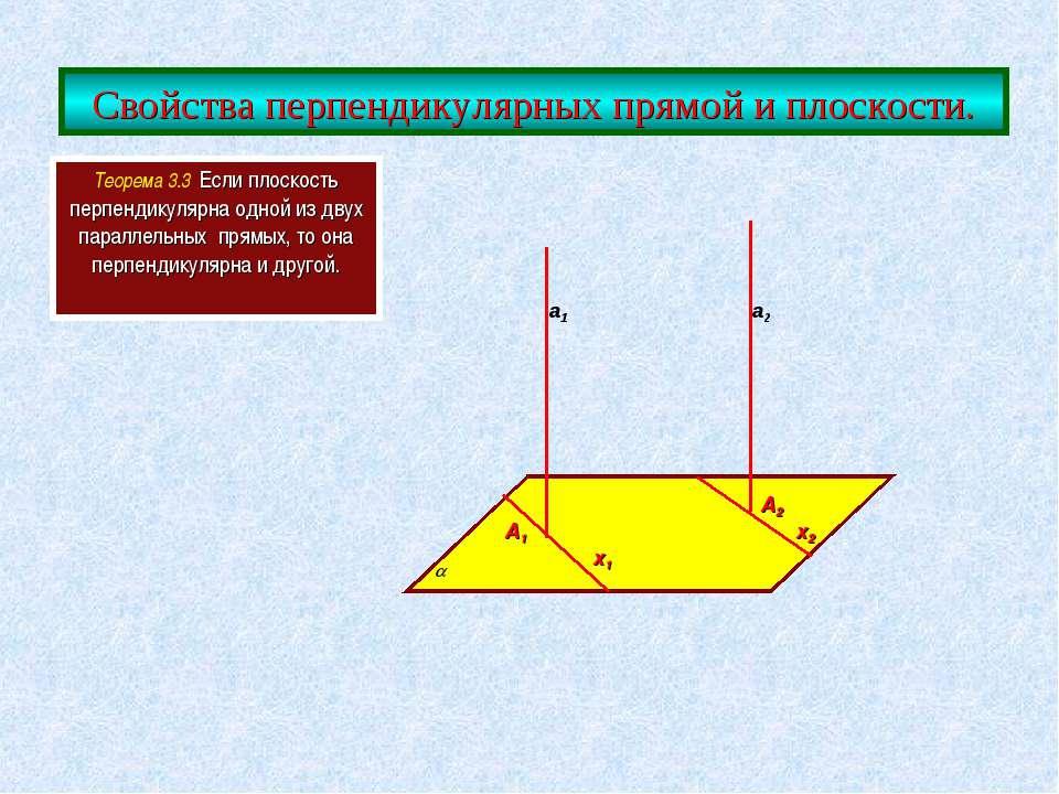 Свойства перпендикулярных прямой и плоскости. Теорема 3.3 Если плоскость перп...