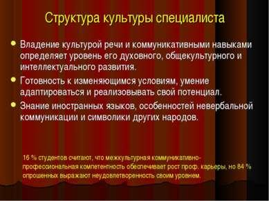 Структура культуры специалиста Владение культурой речи и коммуникативными нав...