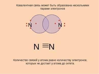 N N Ковалентная связь может быть образована несколькими парами электронов Кол...