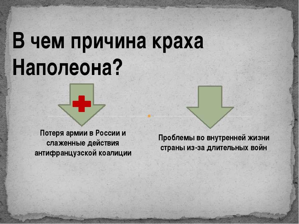 В чем причина краха Наполеона? Потеря армии в России и слаженные действия ант...