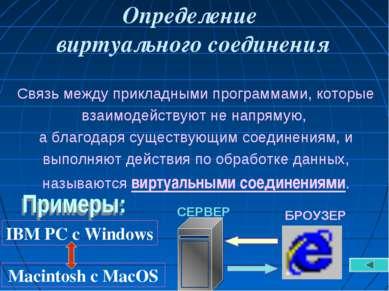 Определение виртуального соединения Связь между прикладными программами, кото...