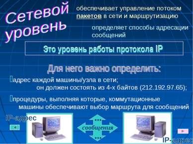 обеспечивает управление потоком пакетов в сети и маршрутизацию определяет спо...