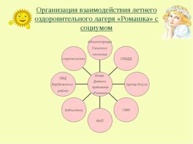 Организация взаимодействия летнего оздоровительного лагеря «Ромашка» с социумом