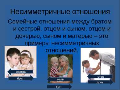 Несимметричные отношения Семейные отношения между братом и сестрой, отцом и с...