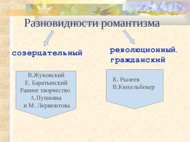 Разновидности романтизма созерцательный революционный, гражданский В.Жуковски...
