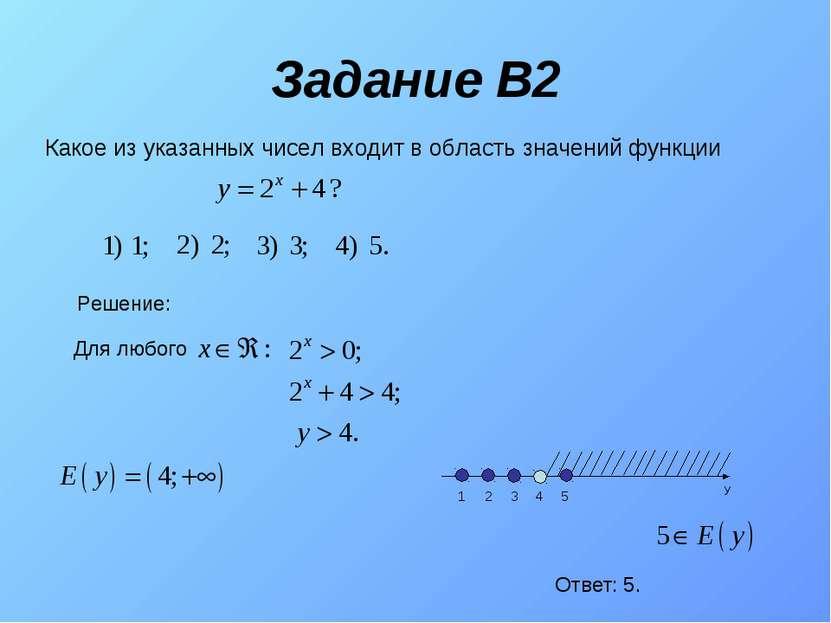 Задание В2 Какое из указанных чисел входит в область значений функции Для люб...