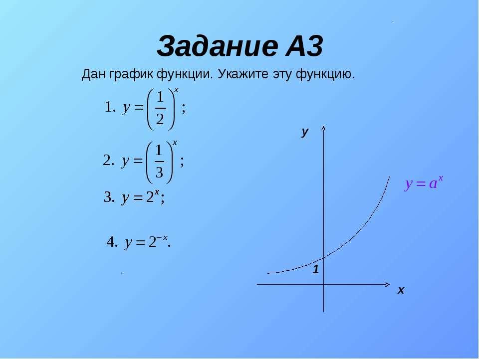 Задание A3 Дан график функции. Укажите эту функцию.