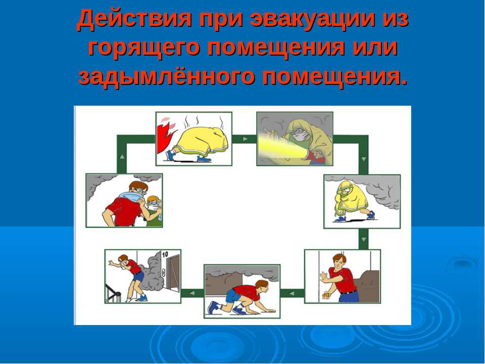 Действия при эвакуации из горящего помещения или задымлённого помещения.