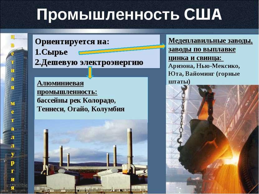 Промышленность США Ориентируется на: Сырье Дешевую электроэнергию Медеплавиль...