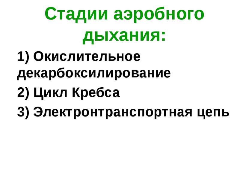 Цикл Кребса: 2Н +НАД НАД*Н2