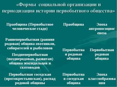«Формы социальной организации и периодизация истории первобытного общества» П...