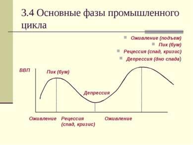 3.4 Основные фазы промышленного цикла Оживление (подъем) Пик (бум) Рецессия (...