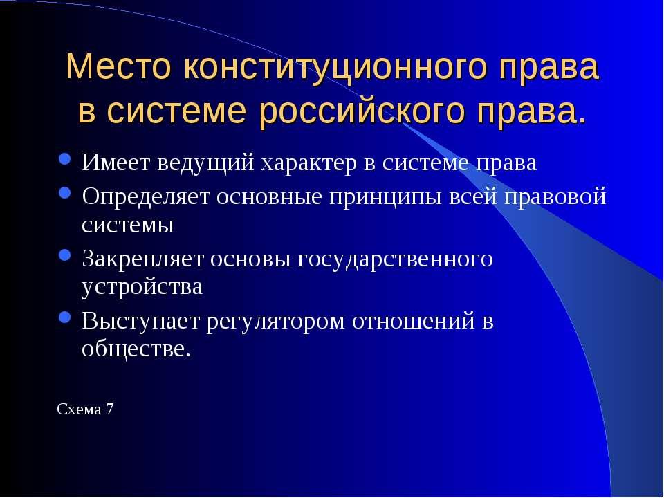 Место конституционного права в системе российского права. Имеет ведущий харак...