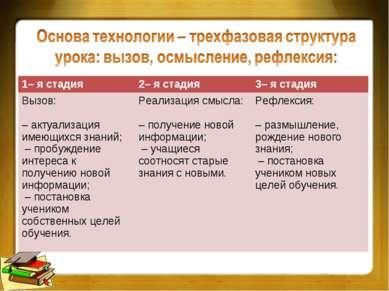 1– я стадия 2– я стадия 3– я стадия Вызов: – актуализация имеющихся знаний; –...