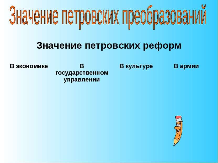 Значение петровских реформ В экономике В государственном управлении В культур...
