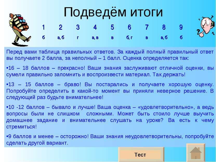 Подведём итоги Перед вами таблица правильных ответов. За каждый полный правил...